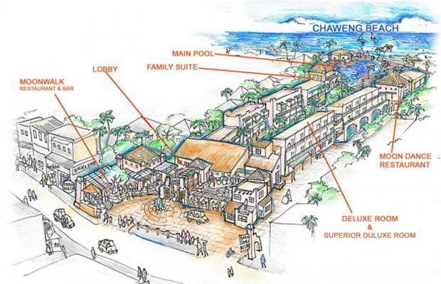 фото Baan Samui Resort изображение №2